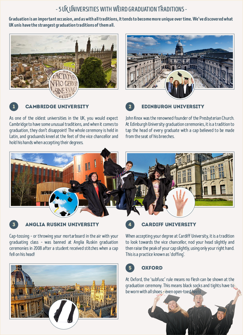 UK universities with graduation traditions